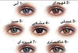 تشخیص رنگ چشم
